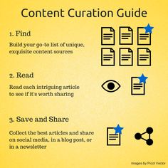 Excerpted from The Busy Person's Guide to Content Curation by Kevan Lee on Buffer Blog: http://blog.bufferapp.com/guide-to-content-curation