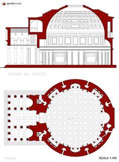Pantheon di Roma 2d dwg
