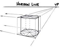 cylinder-- drawing ellipses