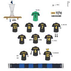 Best Football Players, Football Kits, Football Cards, Inter Milan Fc, Football Formations, Football Tactics, Inter Club, Team Builders, Legends Football
