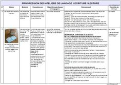 Progression des ateliers de langage-écriture-lecture - Fofy à l'école