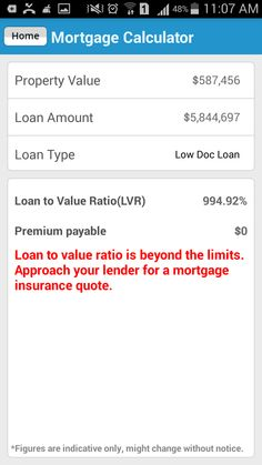 Find your Mortgage repayments using app by Mortgage Fees, Mortgage Loan Calculator, Mortgage Companies, Interest Only Loan, First Home Buyer, Property Investor, Car Loans, Insurance Quotes, The Borrowers