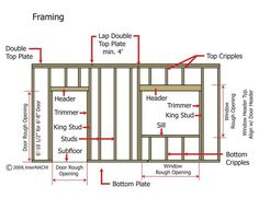 Door Framing Diagram