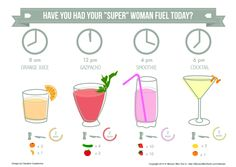 WomenWhoRunIt/Ultimate Infographic healthy food - Woman cocktail