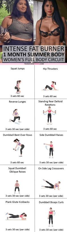 #womensworkout #workout #femalefitness Repin and share if this workout transformed your body in rapid time! Click the pin for the full workout. Workout Exercises, Workout Body, Workout Diet, Body Exercises, Fitness Exercises, Total Body Workouts, Quick Workouts, At Home Workouts, Gym Workouts