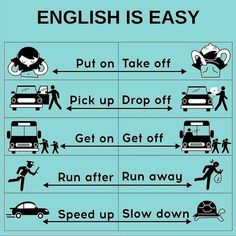 English Sentences, English Idioms, English Phrases, Learn English Words, English Study, English Lessons, French Lessons, Spanish Lessons, English Tips