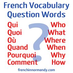 French question words #learnfrench