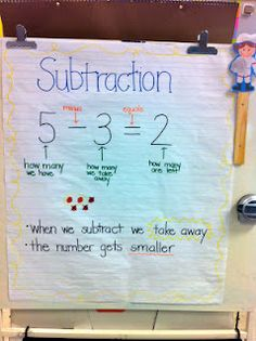Subtraction