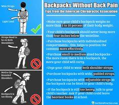 backpack Hastings Chiropractic : School is Starting : Chiropractor hastings, MN