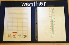 cute idea for preschool/kindergarten weather charts