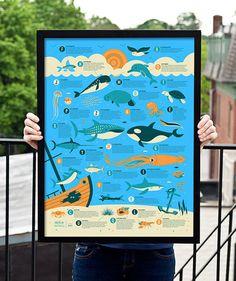 Ocean Alphabet Kinder Poster von 55his auf Etsy