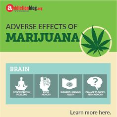 Negative, adverse effects of marijuana | Addiction Blog. Weed gets a lot of positive PR but smoking weed can affect the way our brains and body organs function. In fact, while many people deny that its psychoactive qualities have any negative impact, when THC interacts with the brain, it influences most aspects of our lives.