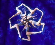 Image result for images synchronized swimming