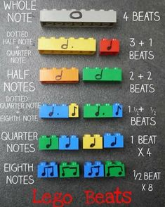 Lego is such a brilliant toy! Teachers often use it to teach maths and so it's also an excellent way to teach rhythm and notation with these lego beats music manipulatives. How To use Lego Music…More Lets Play Music, Music For Kids, Music Classes For Kids, Piano Lessons For Kids, Elementary Music Lessons, Guitar Lessons, Elementary Schools, Preschool Music, Music Activities