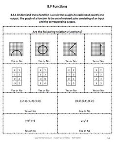 math worksheet : 8th grade math daily warm ups  w key  set 2  eighth grade  : Common Core Math Worksheets 8th Grade