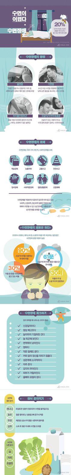 밤이 고통스러운 수면장애… 그 원인은 뭘까? [인포그래픽] #Sleeping / #infograhpic ⓒ 비주얼다이브 무단 복사·전재·재배포 금지