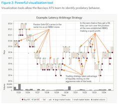 Latency Arbitrage Strategy