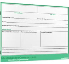 Medication remediation template for pharmacology | Nursing Nerd ...
