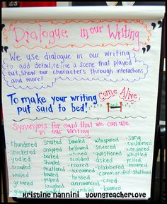 Writing Dialogue Anchor Chart - Young Teacher Love by Kristine Nannini 6th Grade Writing, Writing Classes, Writing Lessons, Teaching Writing, In Writing, Writing Ideas, Teaching Ideas, Teaching Resources, Writing Posters