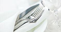 Restaurant Survey Food Allergy