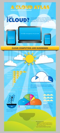 An infographic I created to explain cloud computing