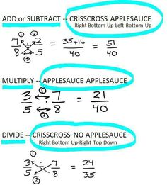 Because i suck at fractions! Fun way to help remember how to add, multiply, and divide fractions. Math College, Math Fractions, Dividing Fractions, Teaching Fractions, Equivalent Fractions, How To Add Fractions, E Mc2, Teaching Math, Study Tips