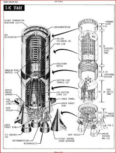 422 best rockets usa russia images space shuttle nasa space rh pinterest com