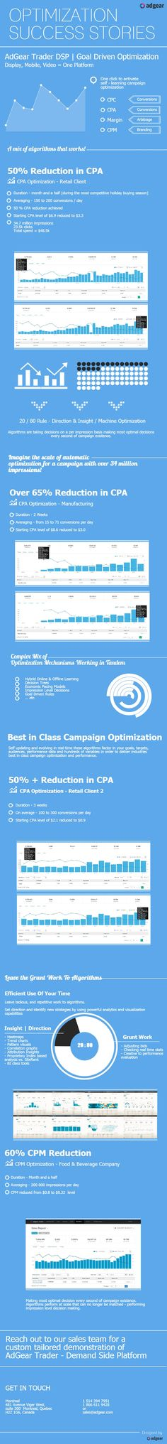 AdGear - Optimization Success Stories | Created in #free @Piktochart #Infographic Editor at www.piktochart.com