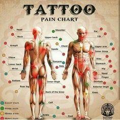 front neck tattoos for guys lotus black tattoo tiger tattoo black upper chest tattoo sparrow bird tattoo chinese tattoo forearm neck tattoo ideas for men samoan tribal meanings rub on tattoos tat sleeves i need a tattoo ide Front Neck Tattoo, Neck Tattoo For Guys, Chest Tattoos For Guys, Back Neck Tattoo Men, Side Of Back Tattoo, Back Of Hand Tattoos, Full Hand Tattoo, Tatto For Men, Side Tat