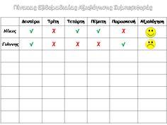 Greek Language, German Language, Teacher Hacks, Back To School, Education, Learning, Blog, Tips, Greek