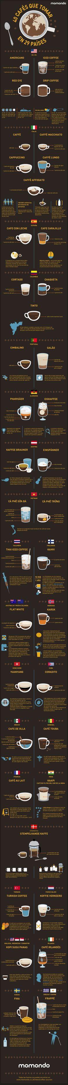 la-vuelta-al-mundo-en-40-cafes-diferentes-01