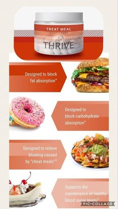 Thrive yourself a Treat Meal