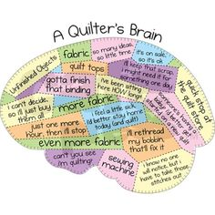 A Quilter's Brain. Is this you? :)