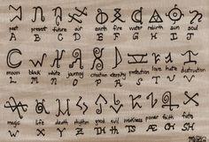 Nordic/Viking writing (runes)
