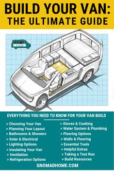 Check out THE most comprehensive (and free) guide to choosing, building, and living in your own custom campervan for vanlife. - van life - Camping World Camping Vans, Van Camping, Custom Camper Vans, Custom Campers, Diy Van Conversions, Camper Van Conversion Diy, Sprinter Van Conversion, Van Life, Iveco Daily 4x4