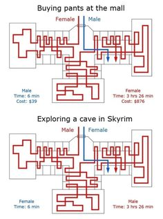I'm a female, and whoever made this doesn't know me very well. I expore caves very throughly.  :)
