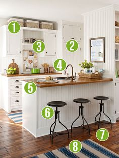 Get This Look: Warm Wood Tones In A White Kitchen - * Remodelaholic *