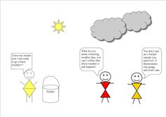 Concept cartoon about collecting weather data Weather Data, Rain Gauge, To Collect, The Outsiders, Concept, Shit Happens, Cartoon, Collection, Cartoons
