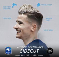Los jugadores de futbol de la Eurocopa nos traen las últimas tendencias en cortes y estilos, peinados que se imponen esta temporada y ellos...