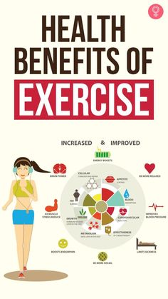 Health Facts, Health Tips, Health And Wellness, Benefits Of Exercise, Health Benefits, Fitness Tips, Fitness Motivation, Senior Fitness, Home Workout Videos