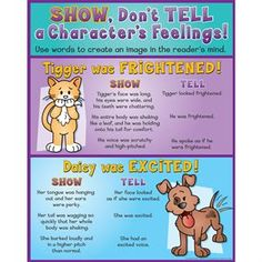 Characters' Feelings: Show Don't Tell Poster