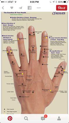 Shiatsu Massage – A Worldwide Popular Acupressure Treatment - Acupuncture Hut Reiki, Acupuncture Benefits, Reflexology Massage, Reflexology Points, Foot Reflexology Chart, Acupressure Points In Hand, Acupuncture Points Chart, Lymph Massage, Foot Massage