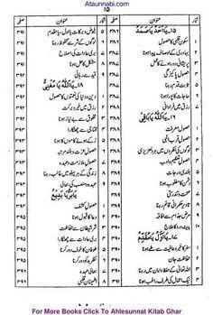 Isme Azam اسم اعظم عالم فقری Free Download Borrow And Streaming Internet Archive Islamic Phrases Phrase Writing