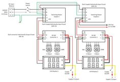 Review the Power Supply Design