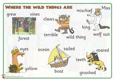 Teacher's Pet Displays » Where the Wild Things Are Word Mats » FREE downloadable EYFS, KS1, KS2 classroom display and teaching aid resources » A Sparklebox alternative