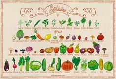 Fruits et Légumes de Septembre  Liste des fruits et légumes de saison via…