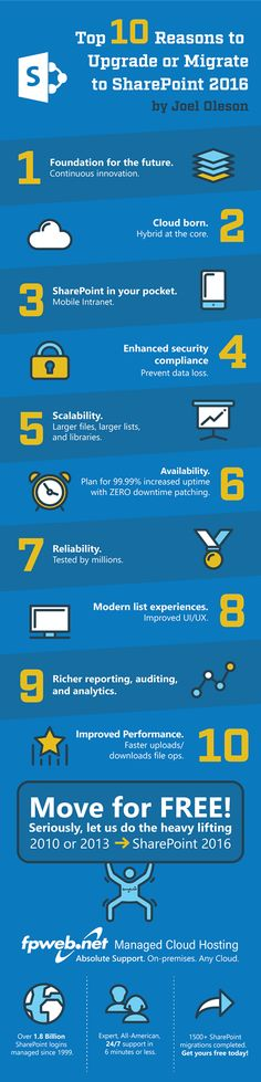 SharePoint 2016 Why Upgrade? Top 10 Reasons to Upgrade or Migrate