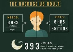How much sleep do you get on average per night? You'll be amazed at the effects of not getting enough. See this infographic!