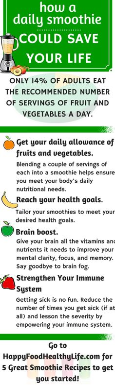 Are you getting all the nutrients you should be getting? Drinking a smoothie every day could help you reach those health goals and make sure you get all the fruits and veggies you need, all in one smoothie! Find out how a Daily Smoothie Would Save Your Life!