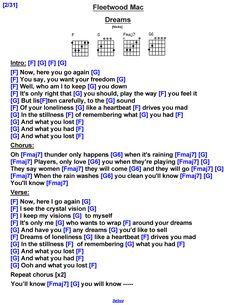 Easy Guitar Tabs, Easy Guitar Songs, Guitar Chords For Songs, Guitar Chord Chart, Music Guitar, Piano Music, Guitar Lessons, Acoustic Guitar, Sheet Music